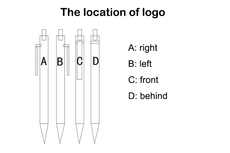 the location of logo