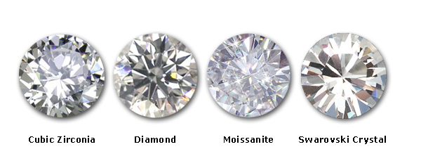 difference between daimond&cubic zirconic