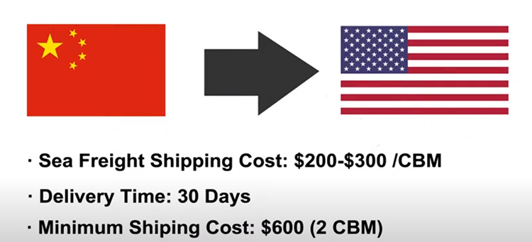 sea shipping from China to USA