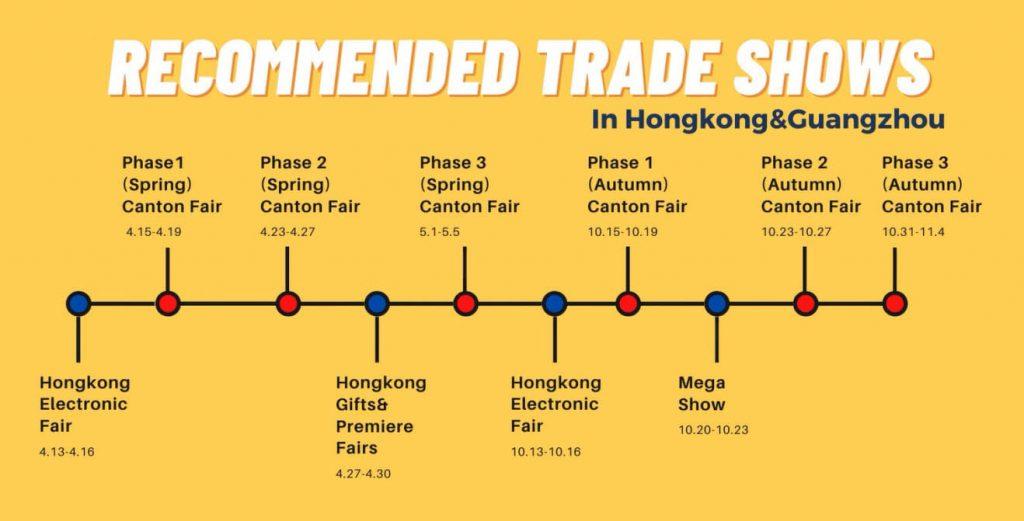 Recommeded trade shows in Hong Kong & Guangzhou