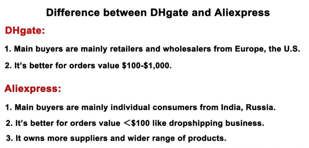 differences between DHgate and Aliexpress
