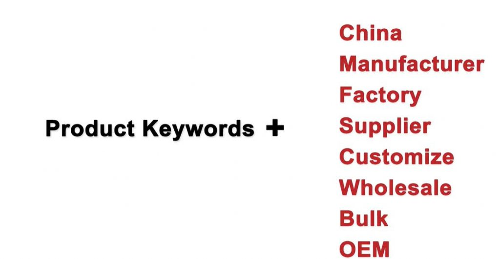 product keyword