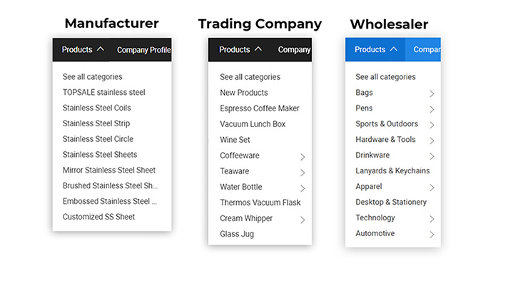 three types of product lines