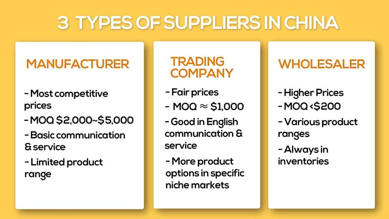 three types of Chinese suppliers