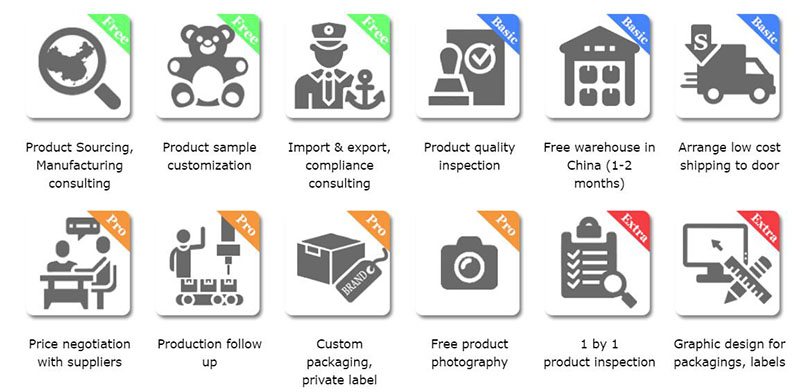 sourcing service of Jingsourcing