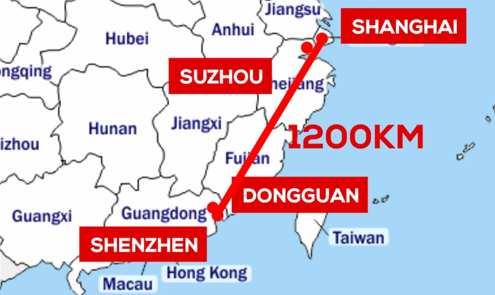 Shenzhen to Shanghai