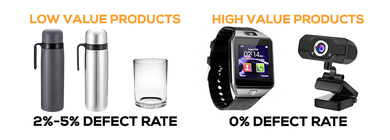 low vs high value products