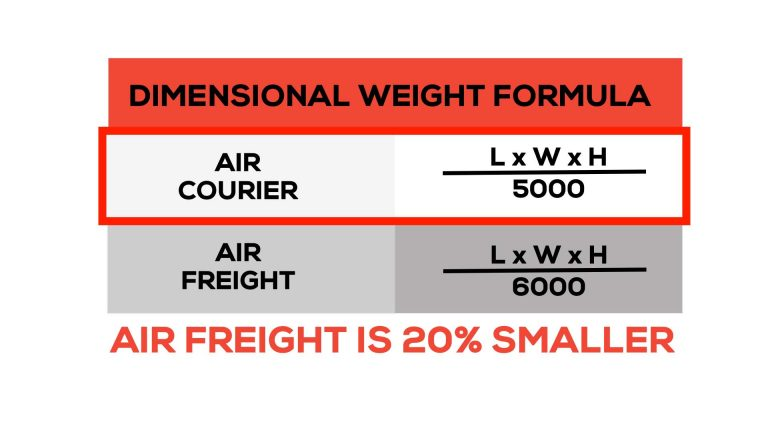 air freight less dimensional weight