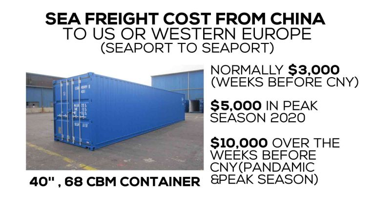 container sea shipping cost