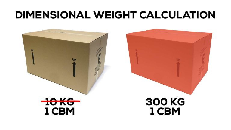 dimensional weight boxes