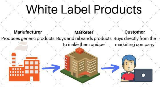 white-label-products-1